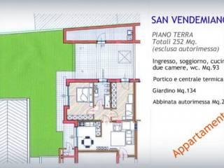 Appartamento Vendita San Vendemiano