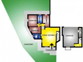 Foto - Appartamento via Rasia del Polo, Cornedo Vicentino