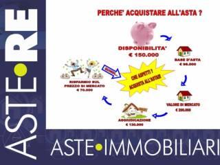 Foto - Quadrilocale 84 mq, Pognano