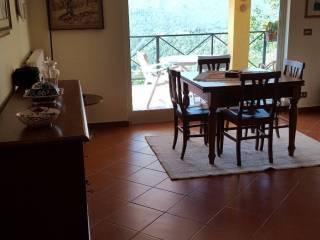 Foto - Villa Colle Rosso, Colle Rosso, Petrella Salto