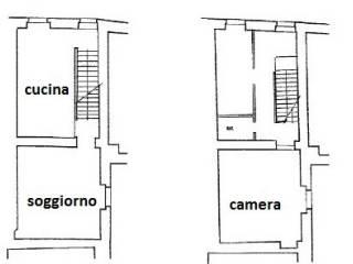 Foto - Trilocale via Marco Perennio 40, Via Sette Ponti, Arezzo