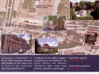 Immobile Vendita Roma 20 - Marconi - Ostiense