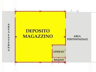 Immobile Vendita Porto Mantovano