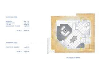 Foto - Terreno edificabile residenziale a Ceccano