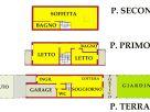 Villetta a schiera Vendita San Giorgio di Mantova
