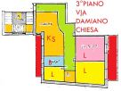 Appartamento Vendita Lamezia Terme