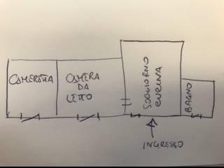 Foto - Zweizimmerwohnung via delle Chiaie 1, Presenzano