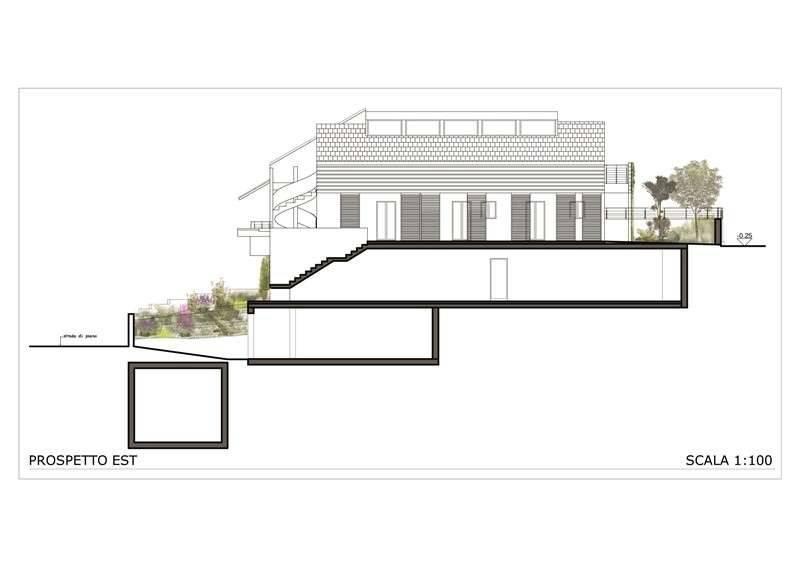 foto  Two-family villa SP44bis, San Giovanni Rotondo