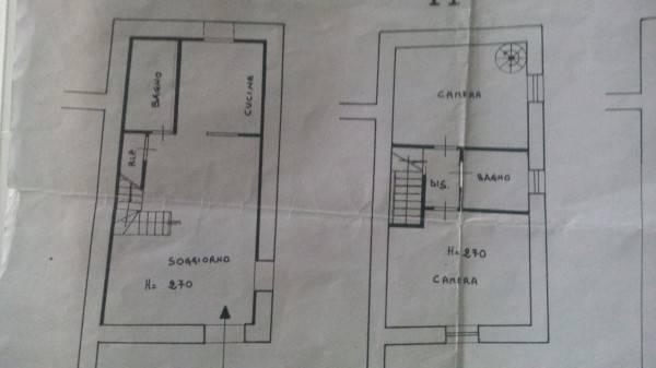 foto casa Casa indipendente via San Ferrante 303, Celano