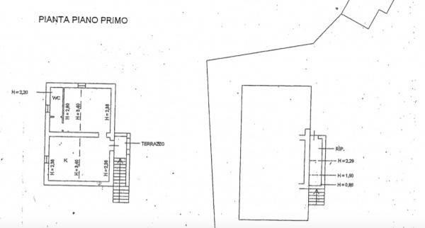 Vendita Casa Colonica Castagneto Carducci Da Ristrutturare Posto