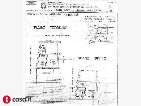 foto Planimetria Country house via del Castello, Lauriano