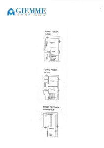 planimetria Appartamento Vendita Fontaneto d'Agogna