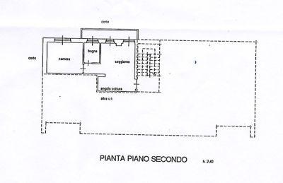 planimetria Appartamento Vendita Gressoney-Saint-Jean