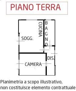 planimetria Appartamento Vendita Usseaux