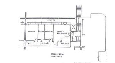 planimetria Appartamento Vendita Villorba