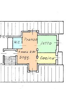 planimetria Attico / Mansarda Vendita Manta