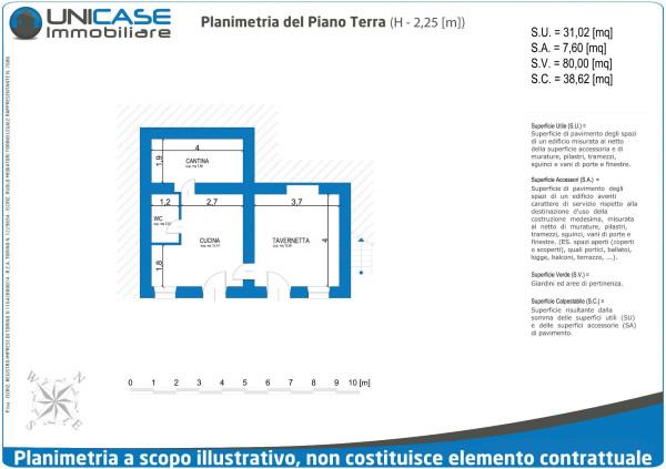 foto piano terra Rustico / Casale piazza Fontana 6, Rorà