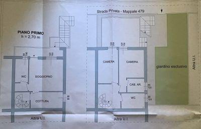 planimetria Villa Vendita Bubbiano