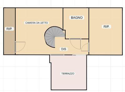 planimetria Villa Vendita Montello